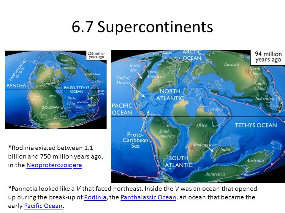 6.7 Supercontinents *Rodinia existed between 1.1 billion and 750 million years ago, in the Neoproterozoic era.