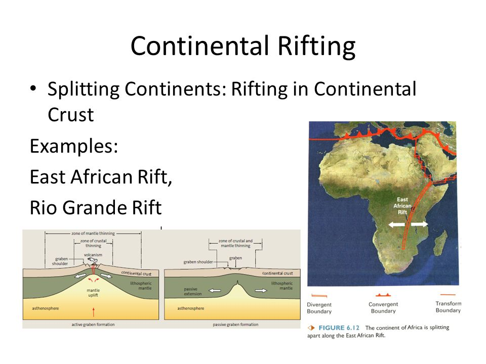 Continental Rifting Splitting Continents: Rifting in Continental Crust