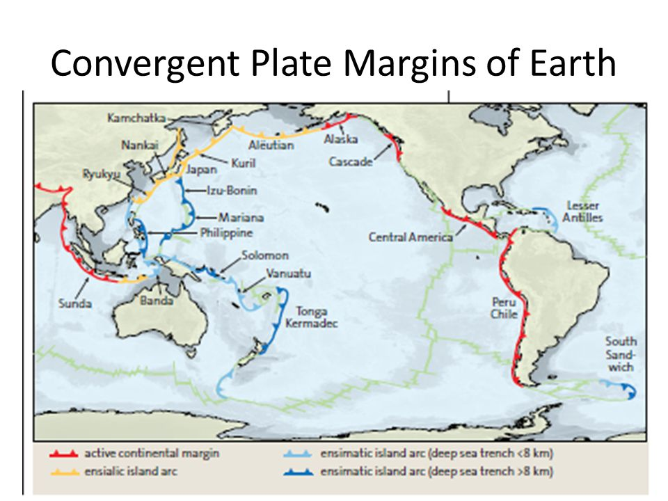 Convergent Plate Margins of Earth