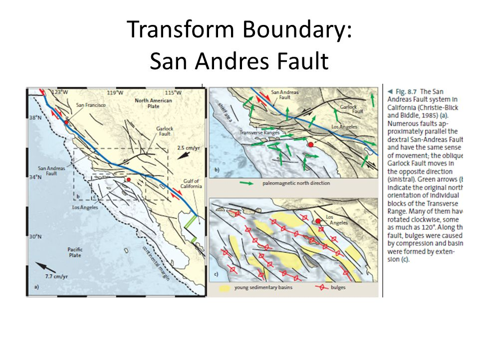 Transform Boundary: San Andres Fault