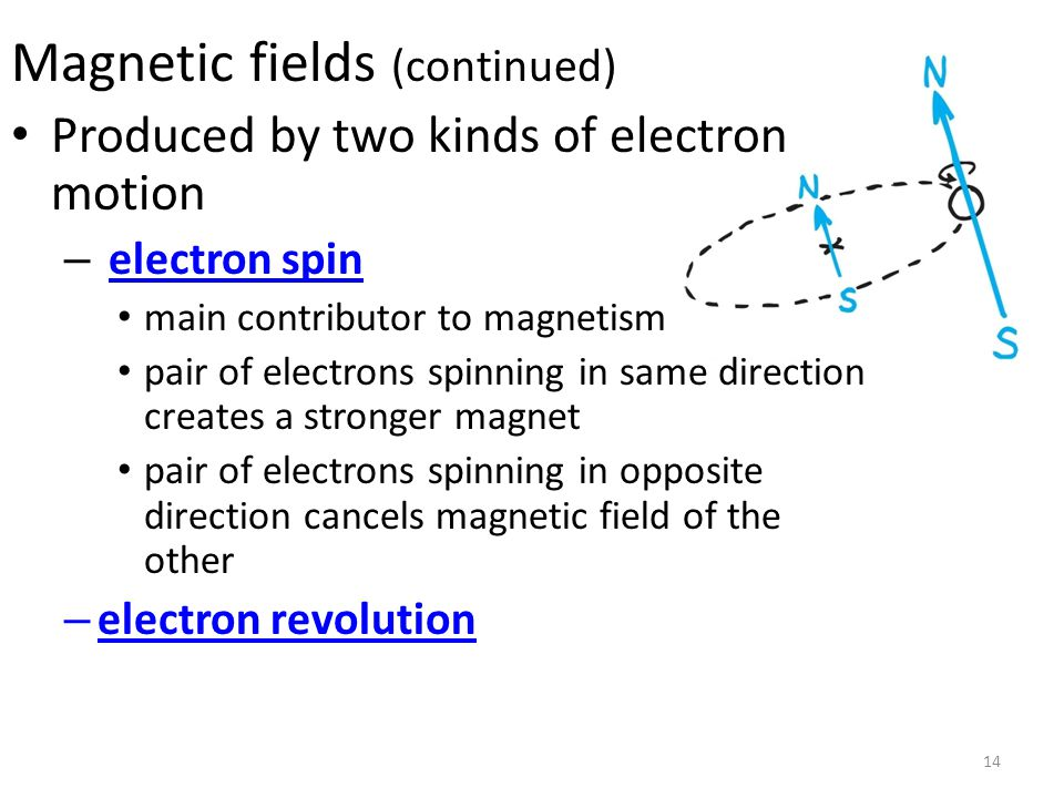 Magnetic fields (continued)