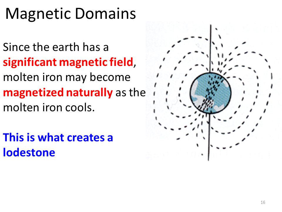 Magnetic Domains Since the earth has a significant magnetic field, molten iron may become magnetized naturally as the molten iron cools.