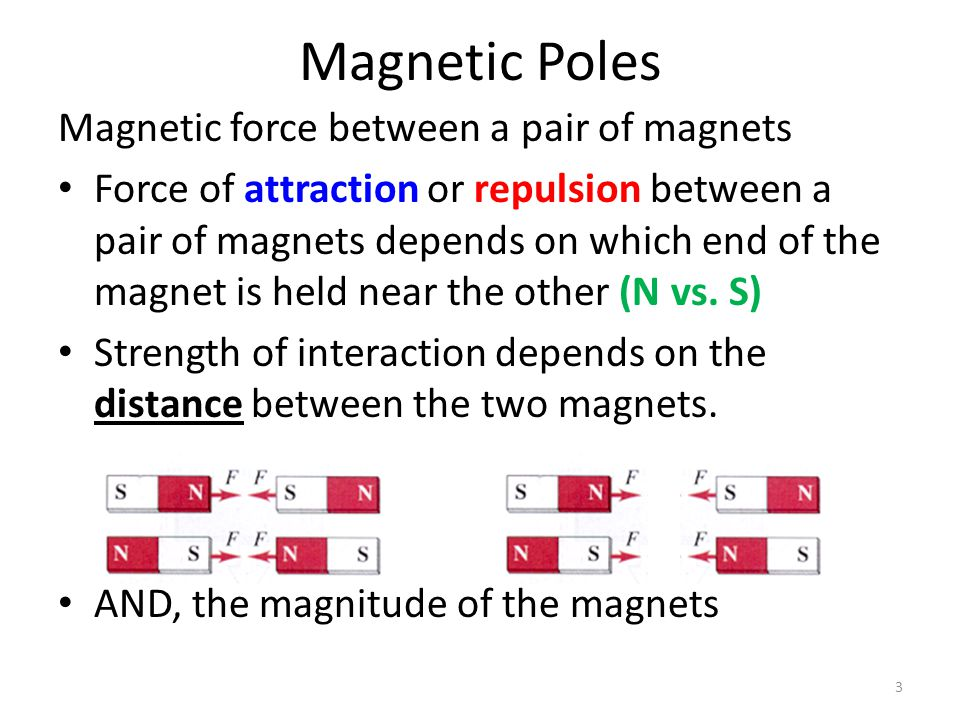Magnetic Poles Magnetic force between a pair of magnets