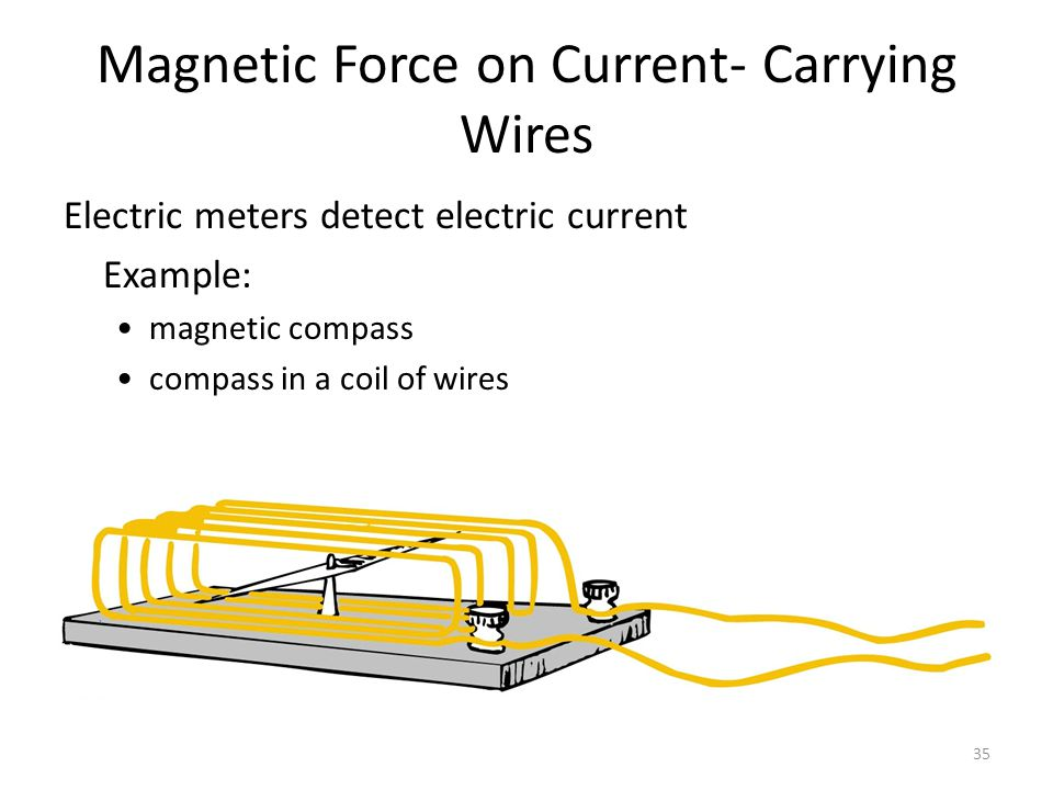 Magnetic Force on Current- Carrying Wires