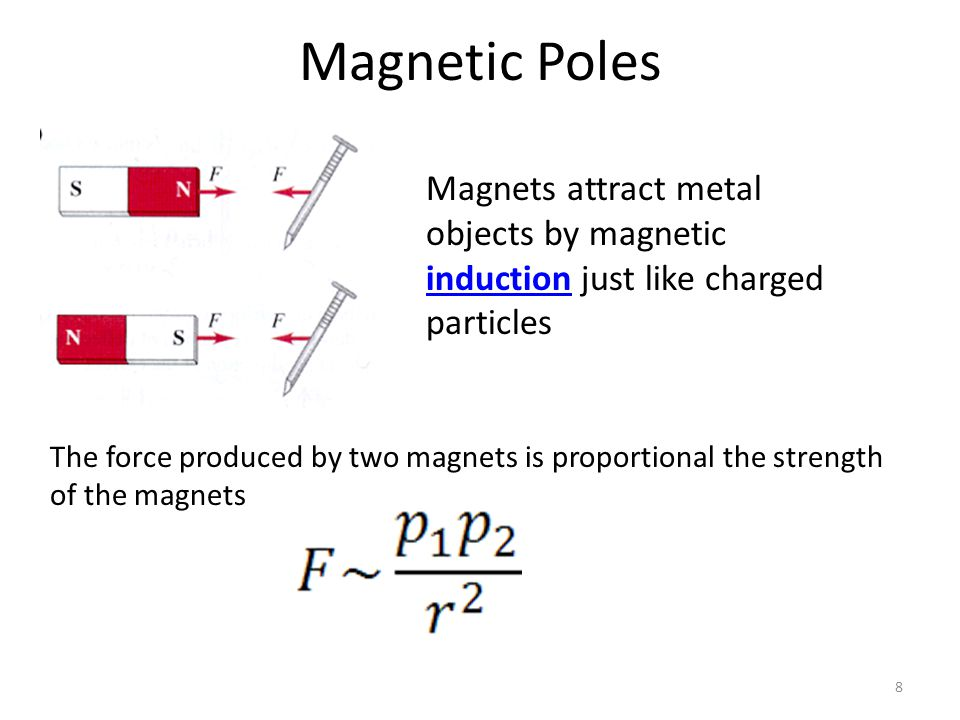 Magnetic Poles Magnets attract metal objects by magnetic induction just like charged particles.