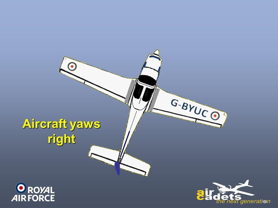 Aircraft yaws right