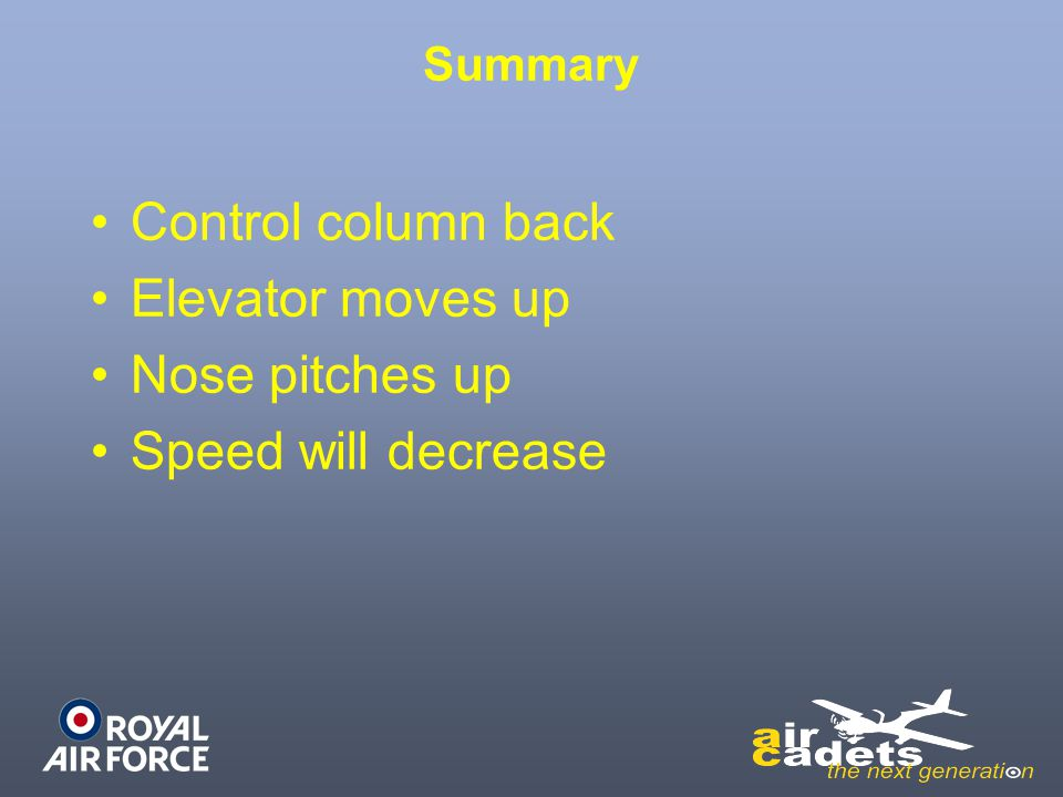 Control column back Elevator moves up Nose pitches up
