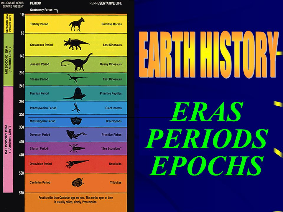 EARTH HISTORY ERAS PERIODS EPOCHS