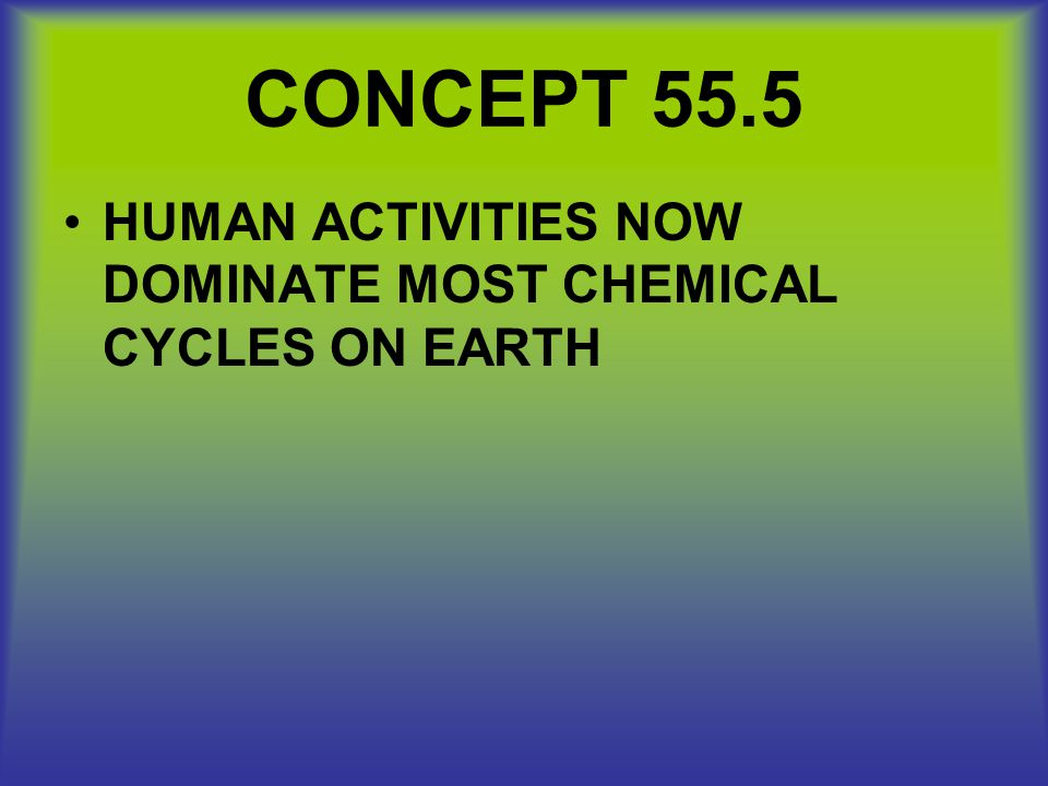 CONCEPT 55.5 HUMAN ACTIVITIES NOW DOMINATE MOST CHEMICAL CYCLES ON EARTH