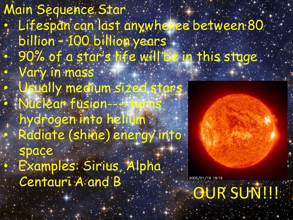 OUR SUN!!! Main Sequence Star
