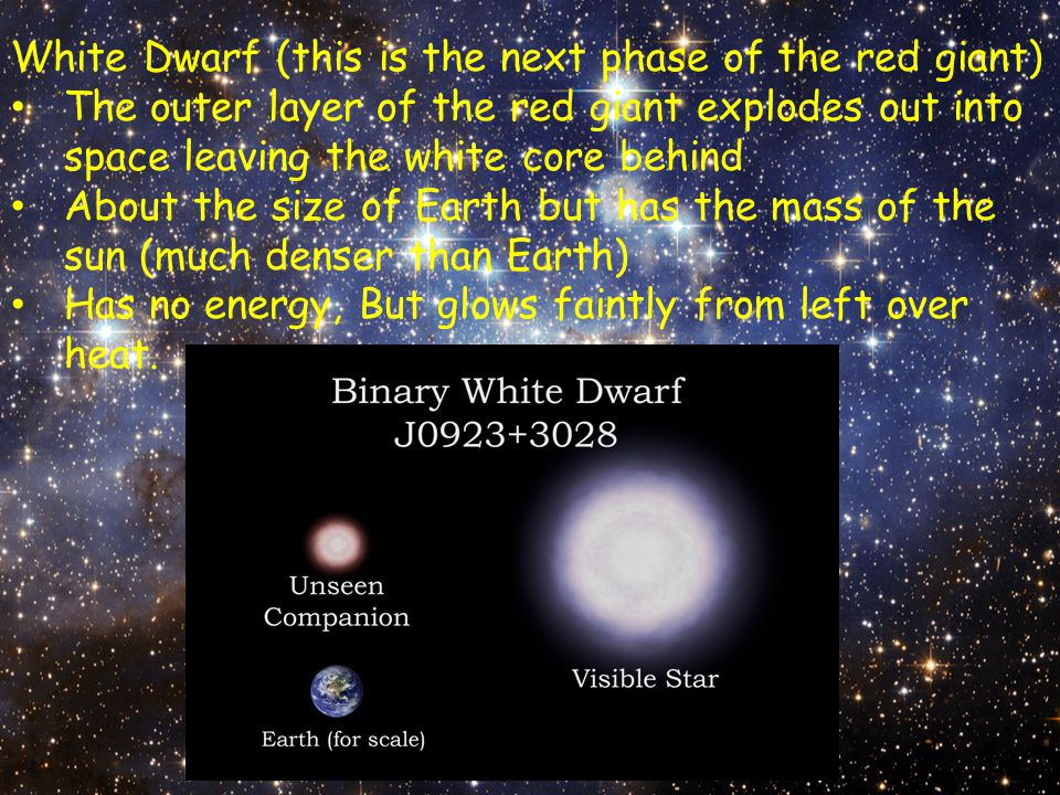 White Dwarf (this is the next phase of the red giant)