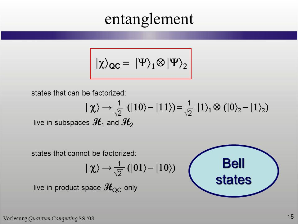 entanglement Bell states |cQC = |Y1  |Y2