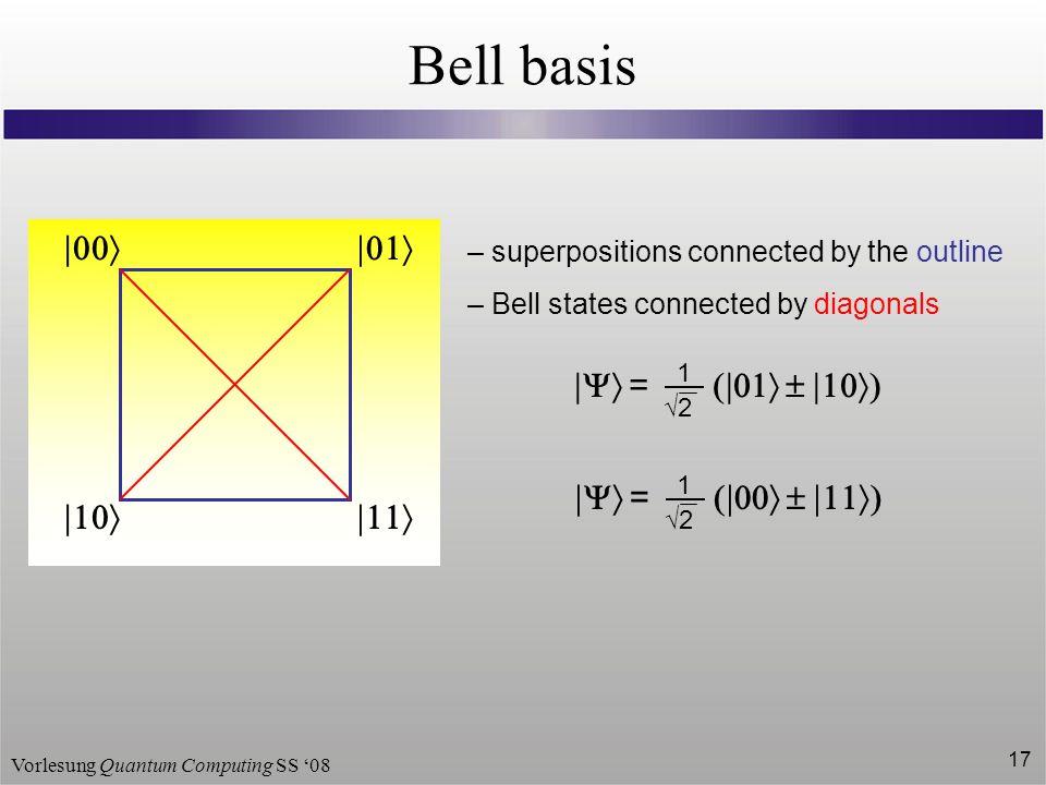 Bell basis  01  10  11  00  Y = ( 01   10)  Y = ( 00   11)