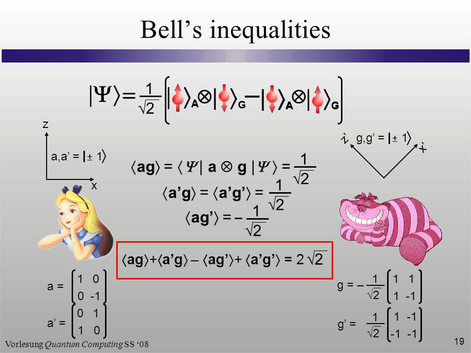 Bell's inequalities |Y = | A | A | G | G | A | A | G | G 1 √2