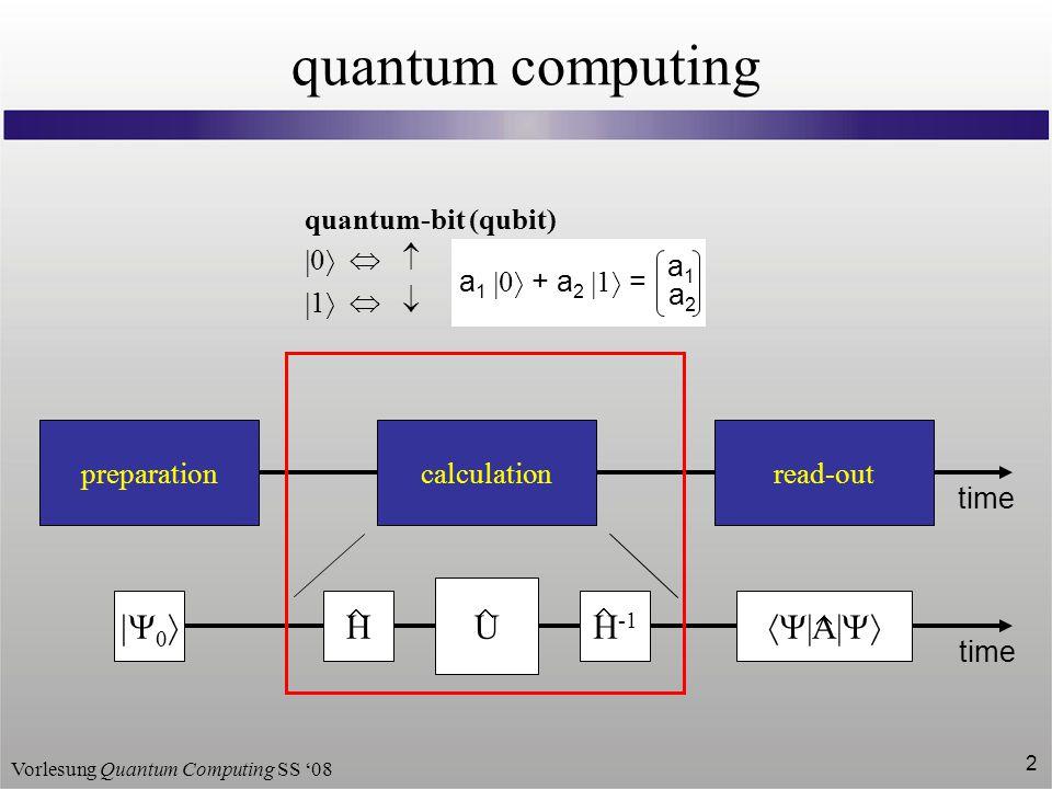 quantum computing  Y0 U H H-1 Y A Y quantum-bit (qubit) 0  