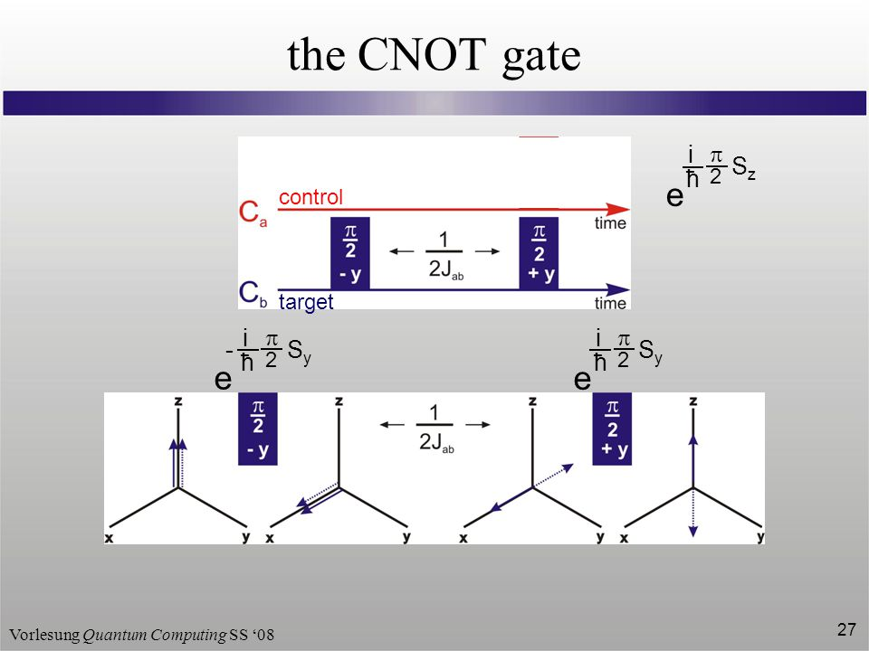 the CNOT gate control target i ħ p 2 e Sy - Sy i ħ p 2 e Sz