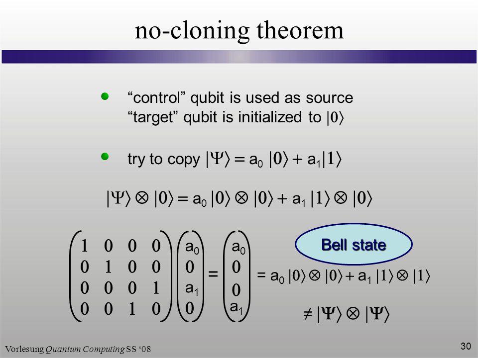 no-cloning theorem  Y   0 = a0  0   0 + a1  1   0 1 =