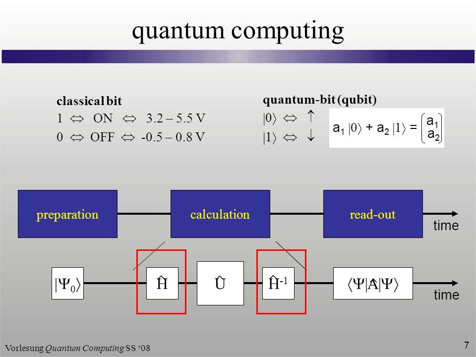 quantum computing  Y0 U H H-1 Y A Y classical bit