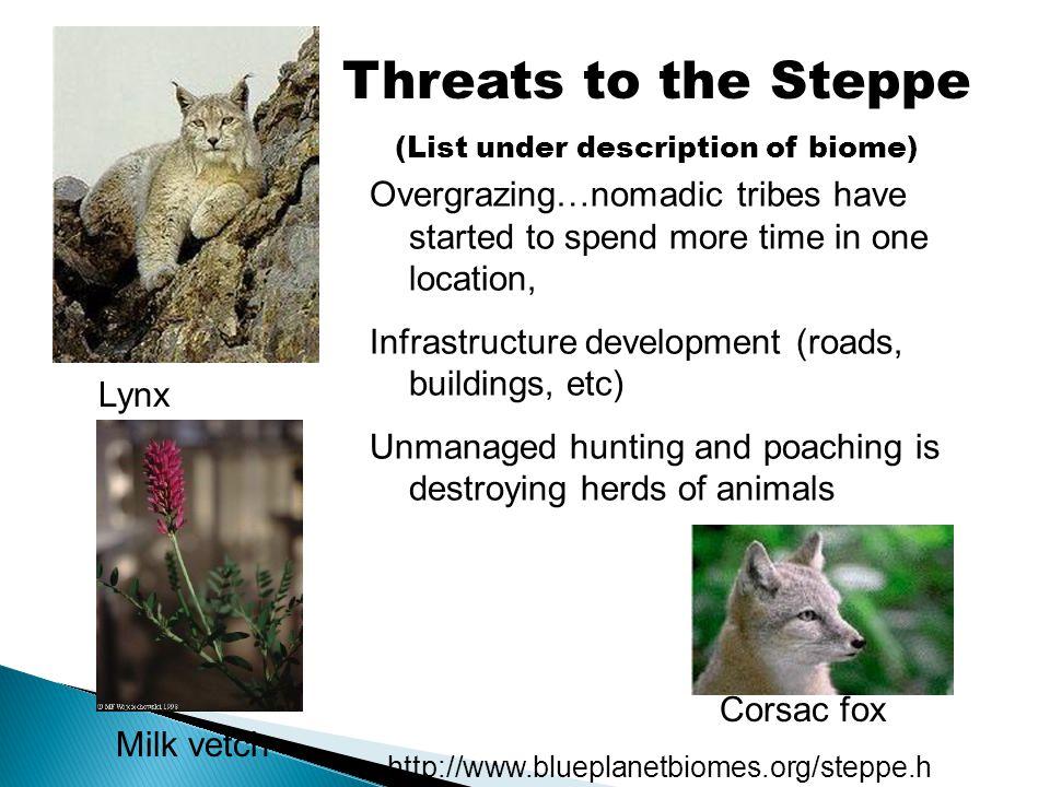 (List under description of biome)