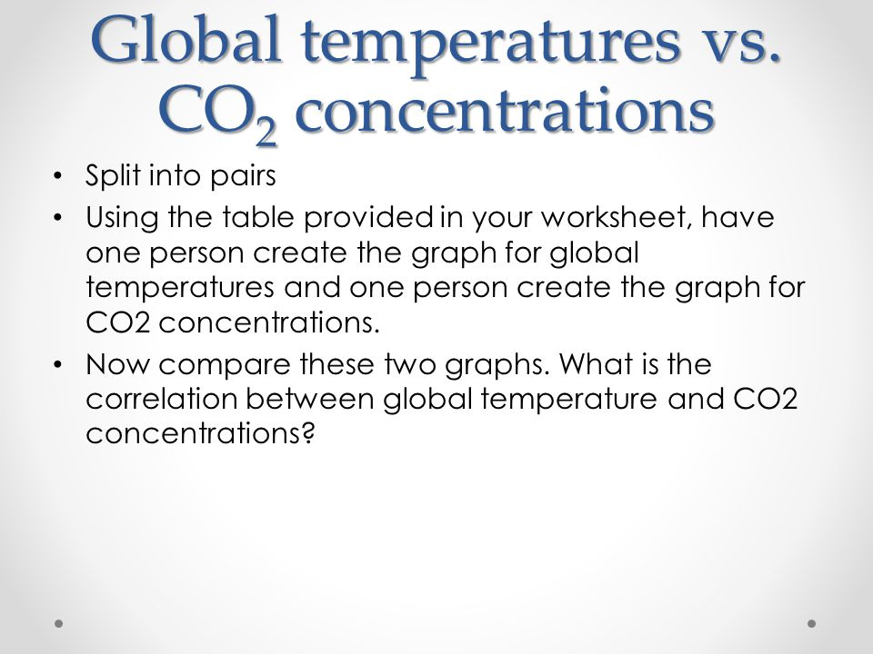 Global temperatures vs. CO2 concentrations