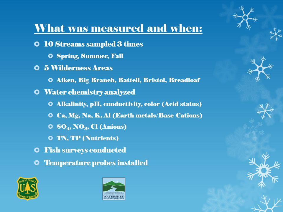What was measured and when: