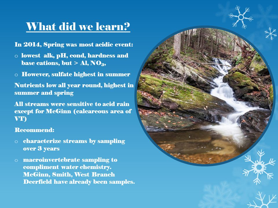 What did we learn In 2014, Spring was most acidic event: