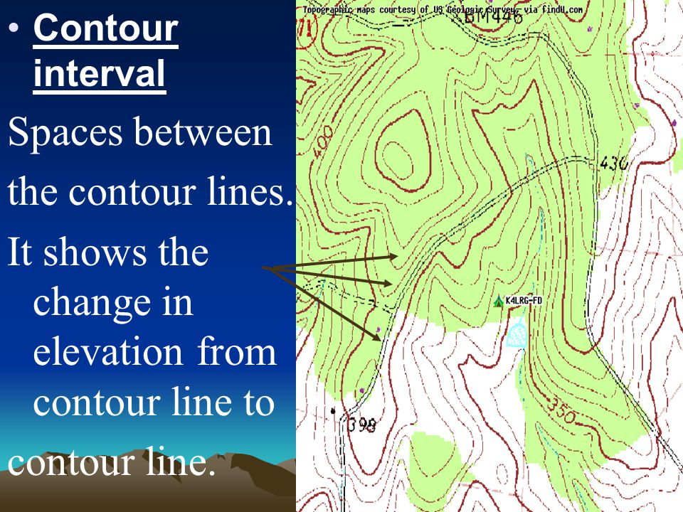 It shows the change in elevation from contour line to
