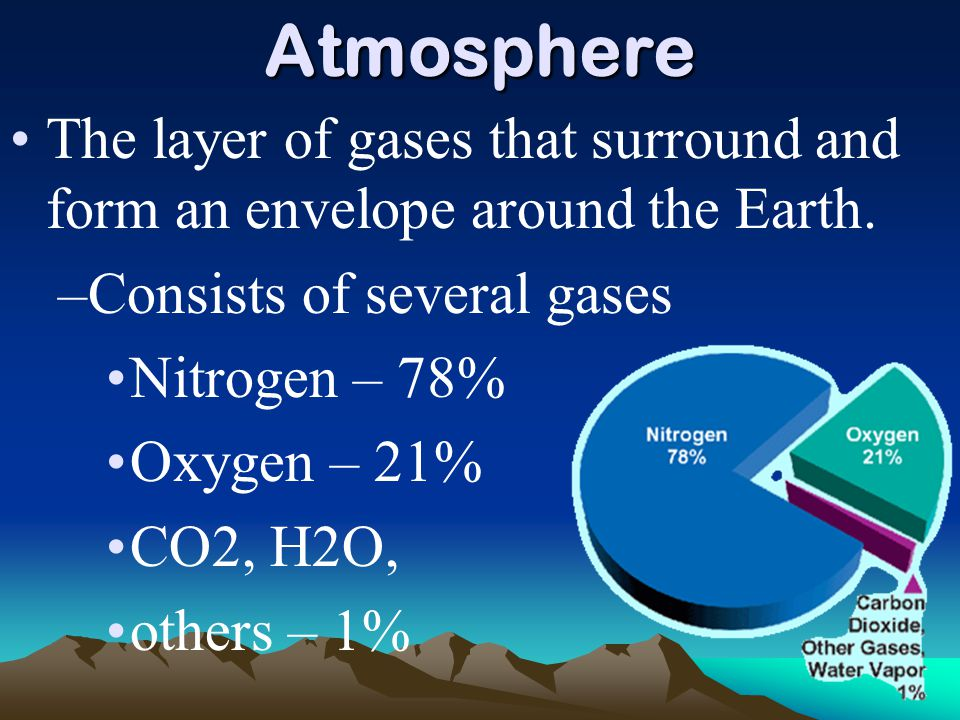 Atmosphere The layer of gases that surround and form an envelope around the Earth. Consists of several gases.