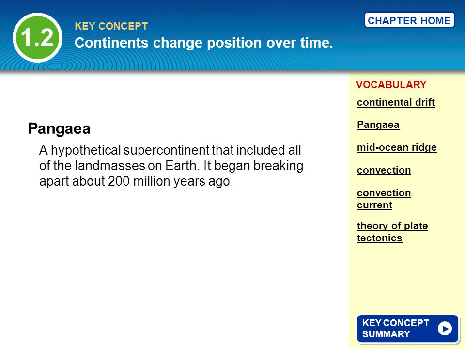 1.2 Pangaea Continents change position over time.