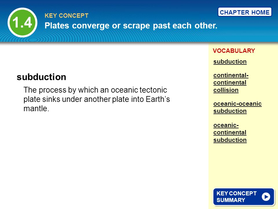 1.4 subduction Plates converge or scrape past each other.