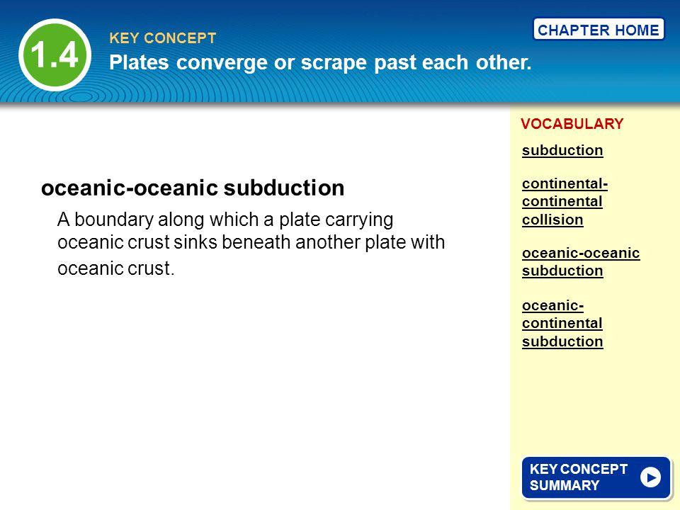oceanic-oceanic subduction
