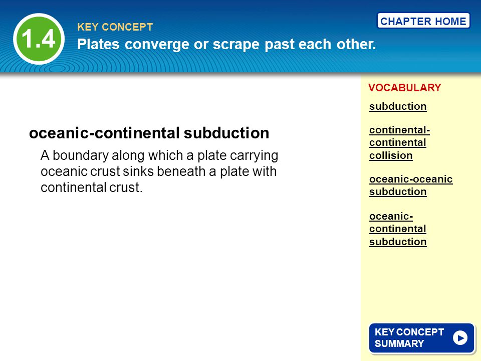 oceanic-continental subduction