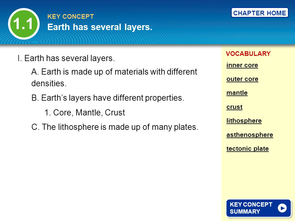 1.1 Earth has several layers. I. Earth has several layers.
