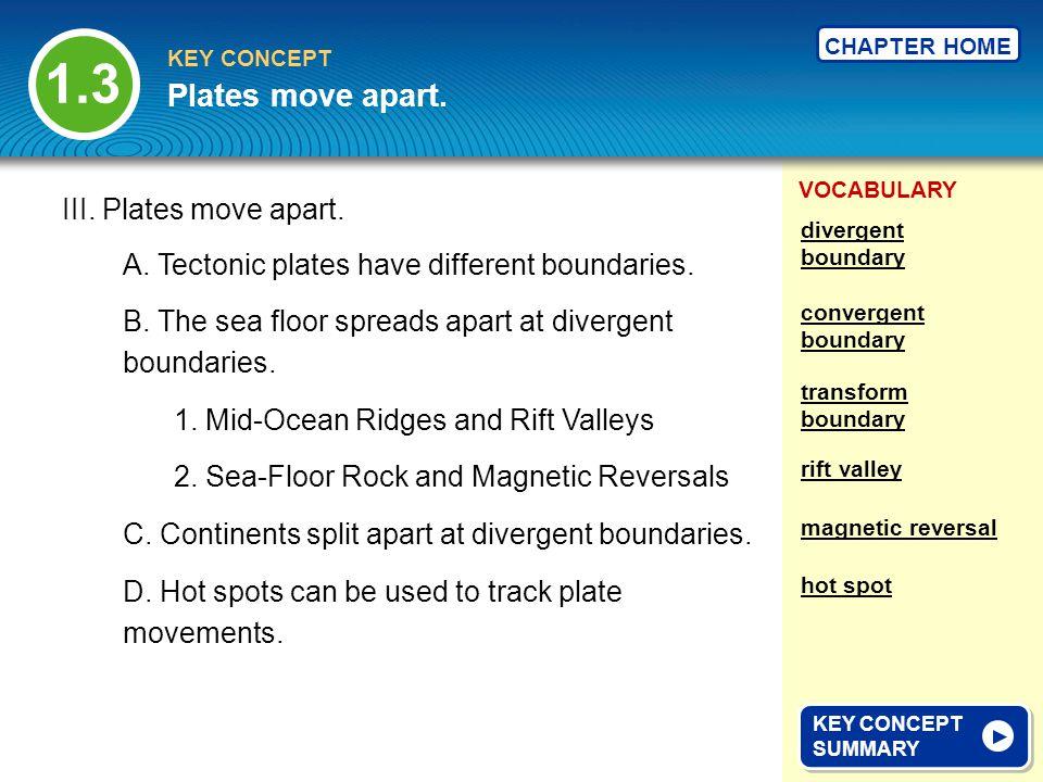 1.3 Plates move apart. III. Plates move apart.