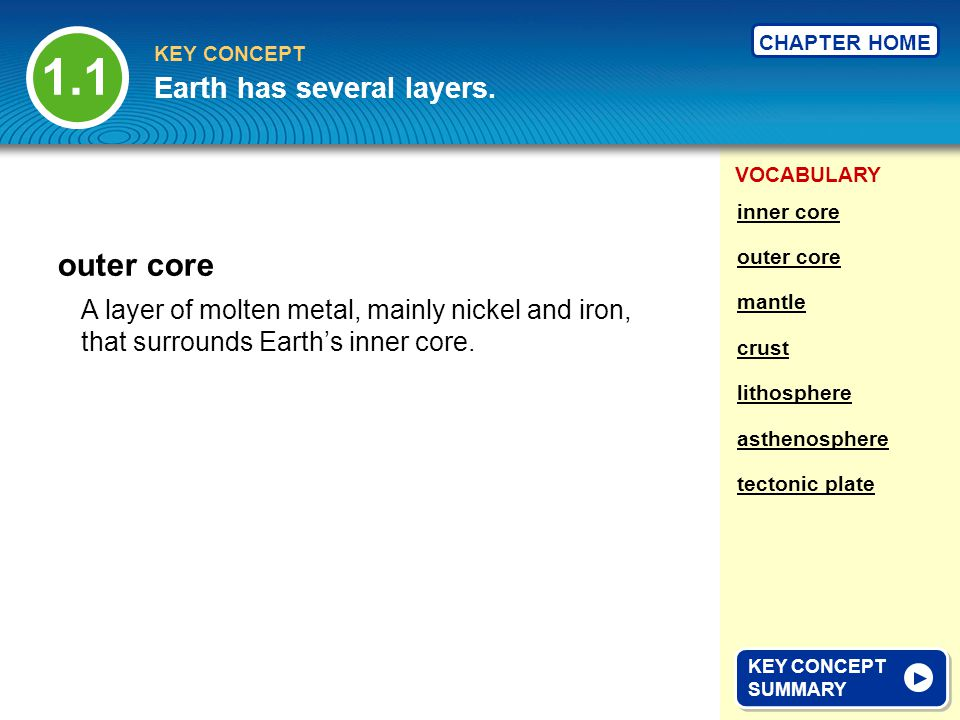 1.1 outer core Earth has several layers.