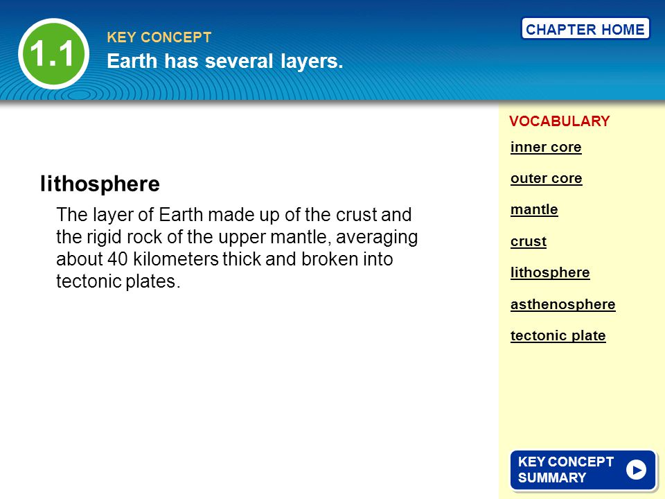 1.1 lithosphere Earth has several layers.