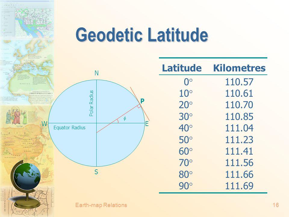 Geodetic Latitude Latitude Kilometres