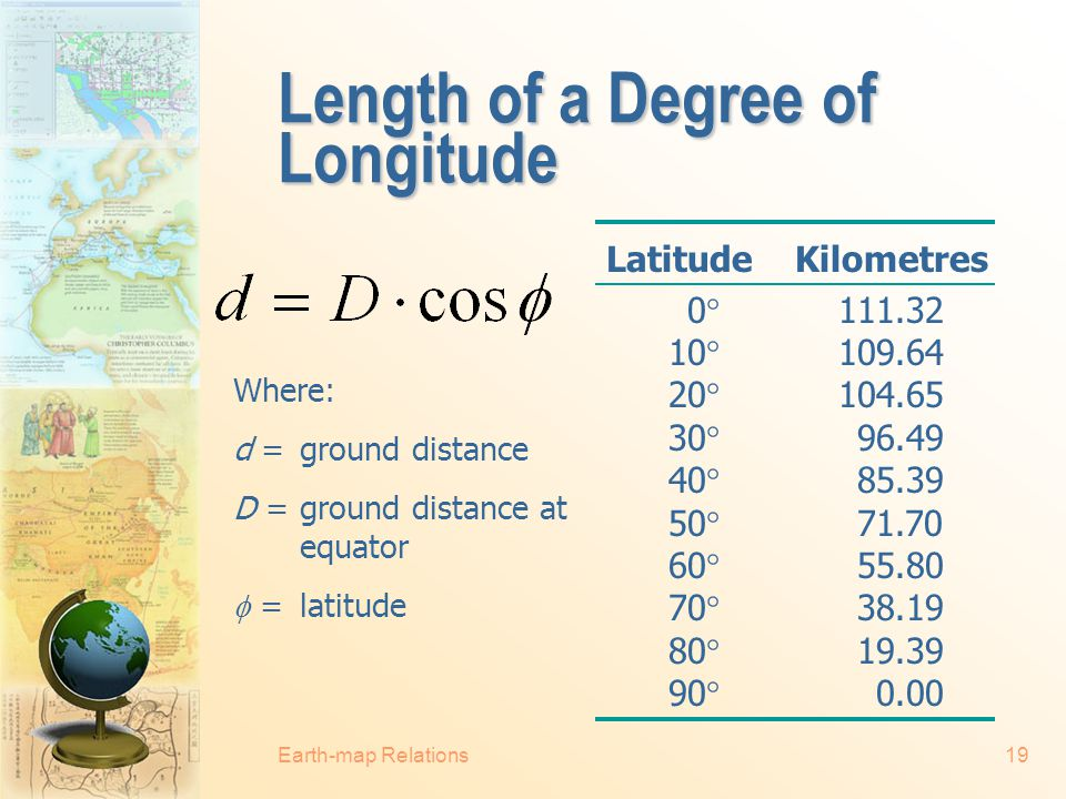 Length of a Degree of Longitude