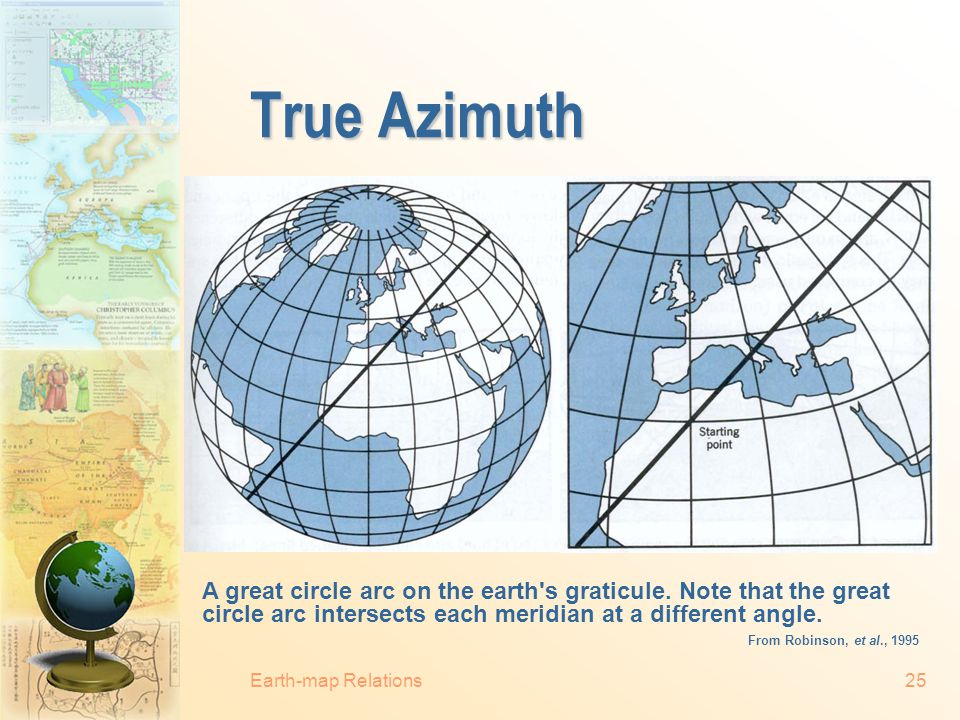True Azimuth A great circle arc on the earth s graticule. Note that the great circle arc intersects each meridian at a different angle.