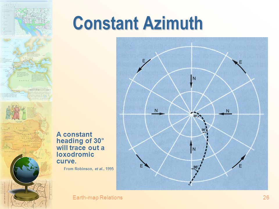 Constant Azimuth A constant heading of 30° will trace out a loxodromic curve. From Robinson, et al., 1995.
