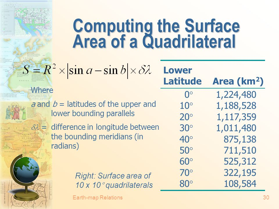 Computing the Surface Area of a Quadrilateral