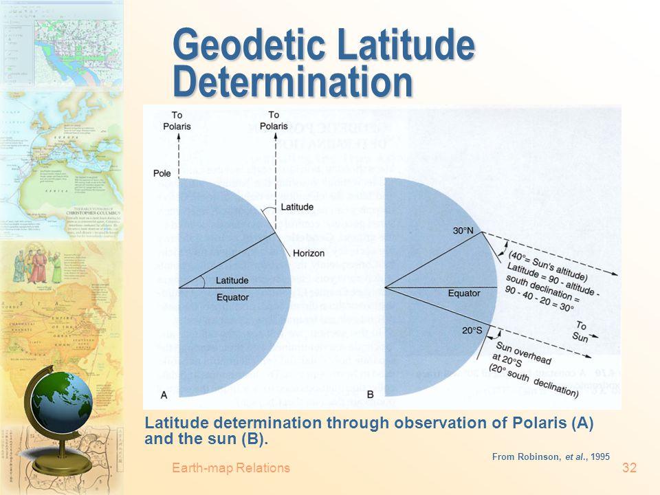 Geodetic Latitude Determination