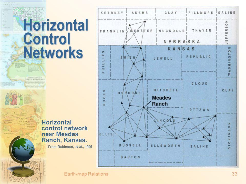 Horizontal Control Networks