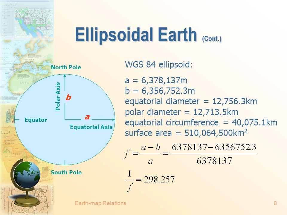 Ellipsoidal Earth (Cont.)