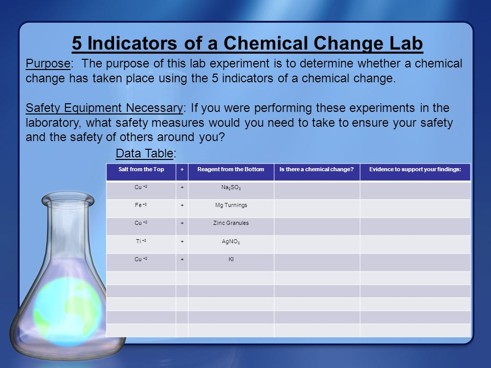 5 Indicators of a Chemical Change Lab