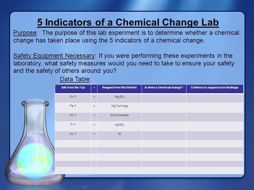 5 Indicators of a Chemical Change Lab