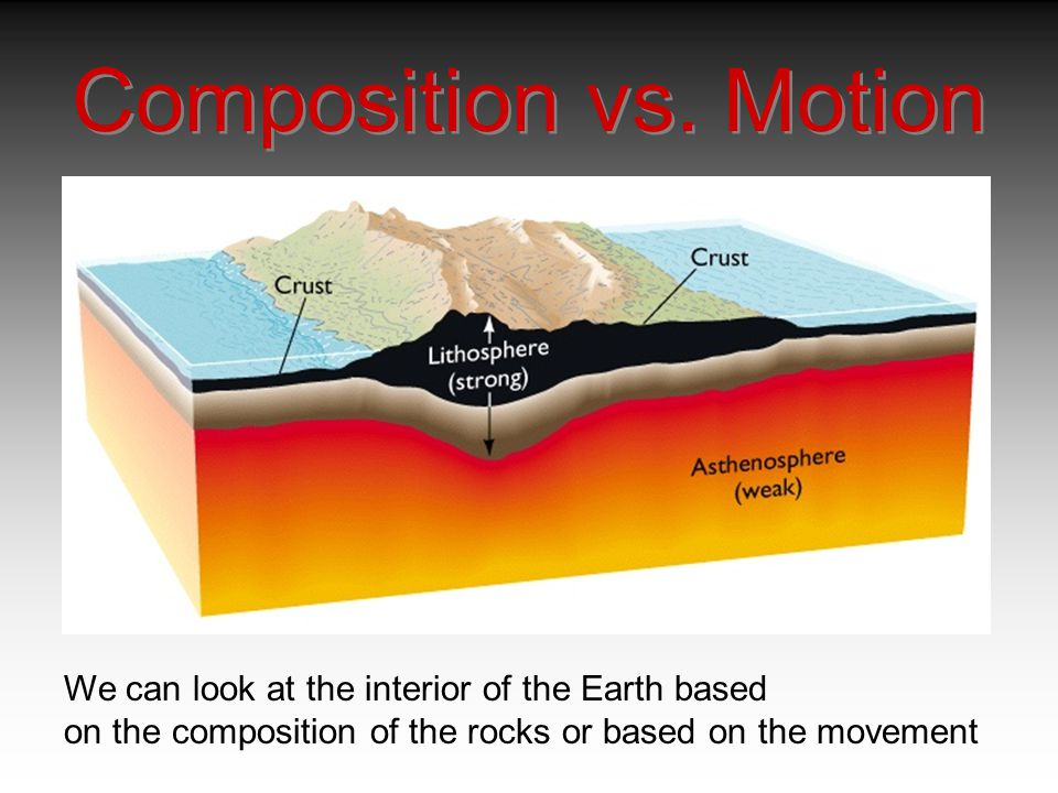 Composition vs. Motion We can look at the interior of the Earth based
