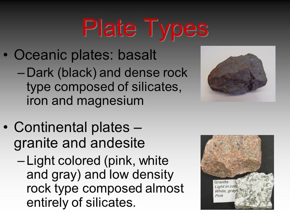 Plate Types Oceanic plates: basalt