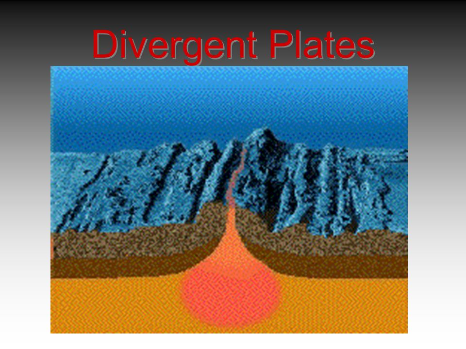 Divergent Plates