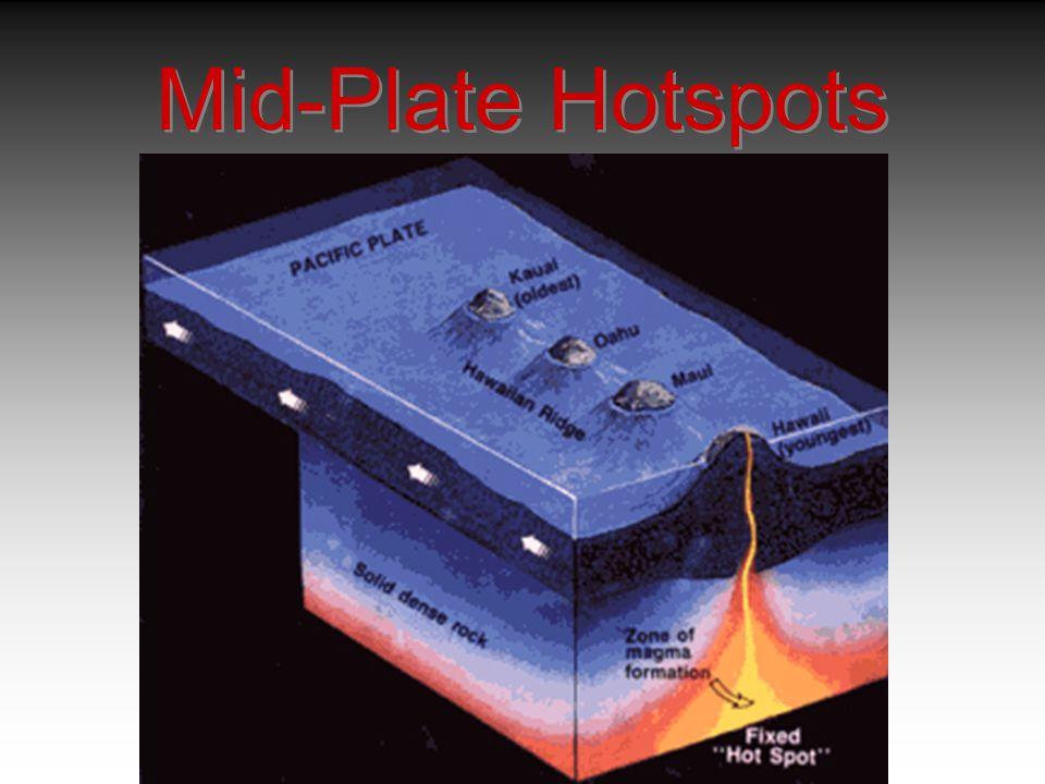 Mid-Plate Hotspots
